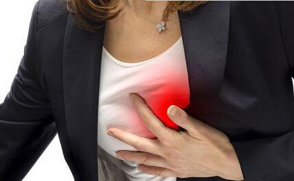 女性心脏病症状有哪些症状